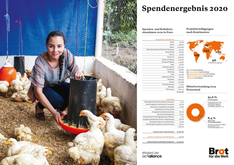 Bilanzplakat Brot für die Welt